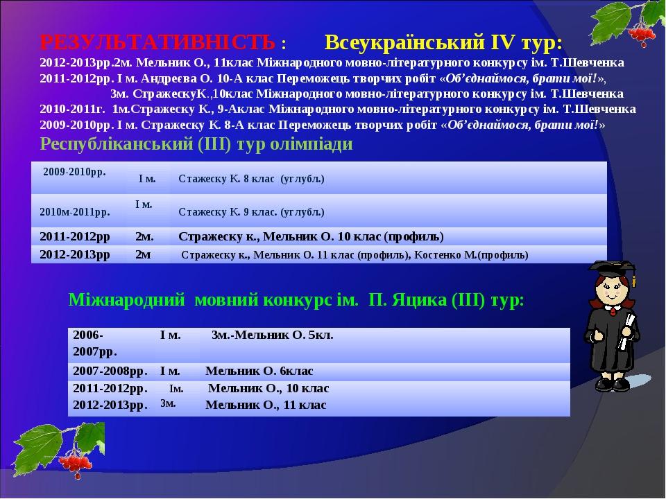 РЕЗУЛЬТАТИВНІСТЬ : Всеукраїнський ІV тур: 2012-2013рр.2м. Мельник О., 11клас...