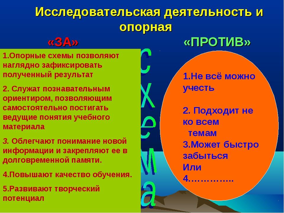 Исследовательская деятельность и опорная «ЗА» «ПРОТИВ» 1.Опорные схемы позвол...