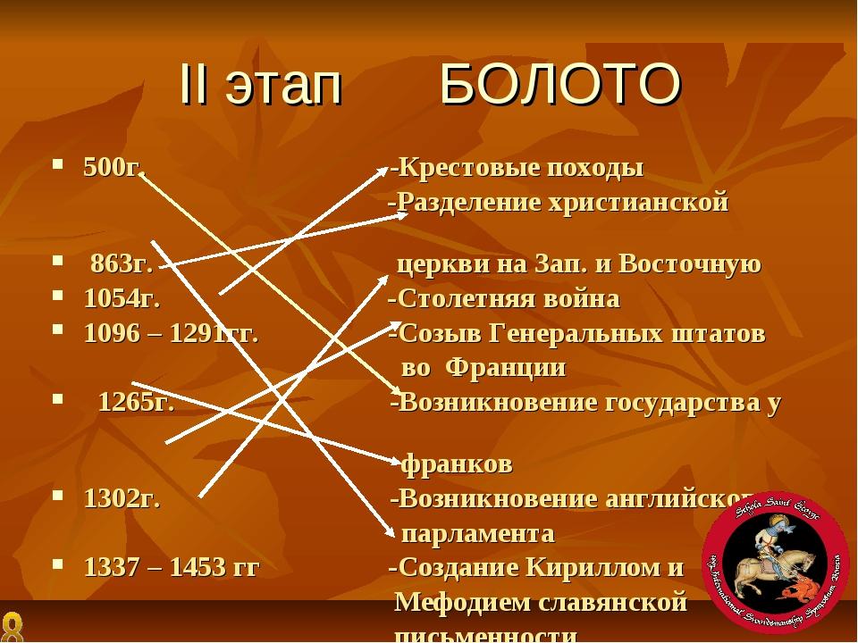 II этап БОЛОТО 500г. -Крестовые походы -Разделение христианской 863г. церкви...
