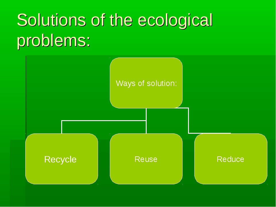 Solutions of the ecological problems: