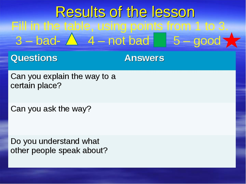 Results of the lesson Fill in the table, using points from 1 to 3. 3 – bad- 4