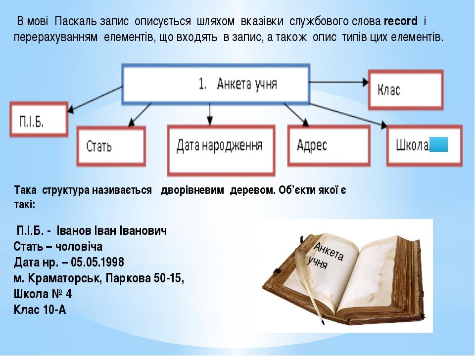 В мові Паскаль запис описується шляхом вказівки службового слова record і пе...