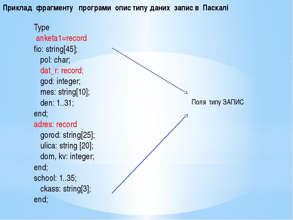 Приклад фрагменту програми опис типу даних запис в Паскалі Type anketa1=recor...