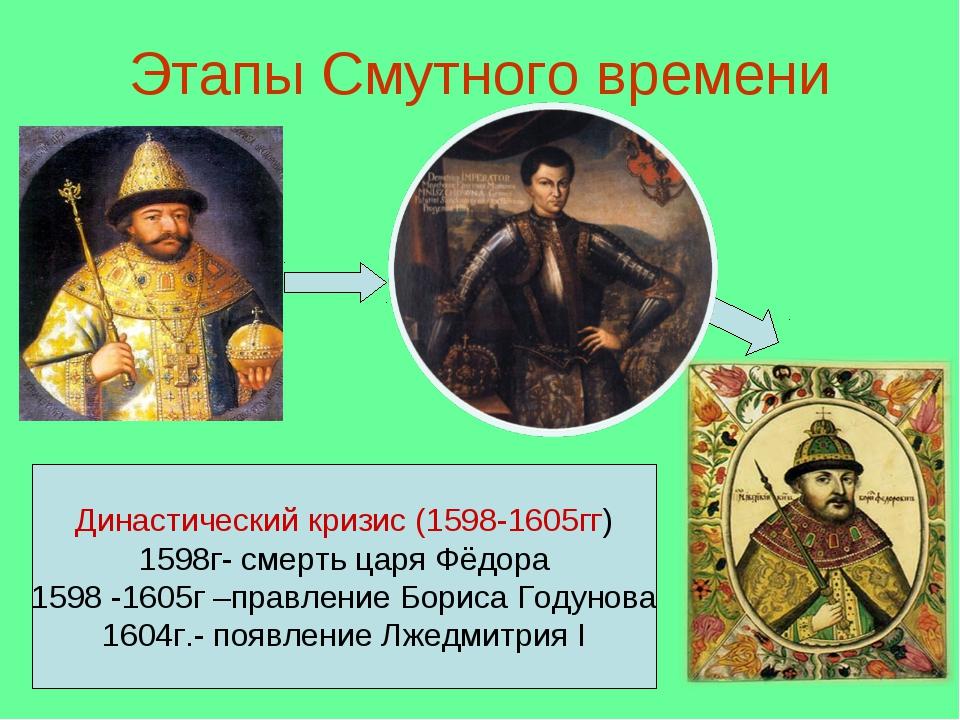 Этапы Смутного времени Династический кризис (1598-1605гг) 1598г- смерть царя...