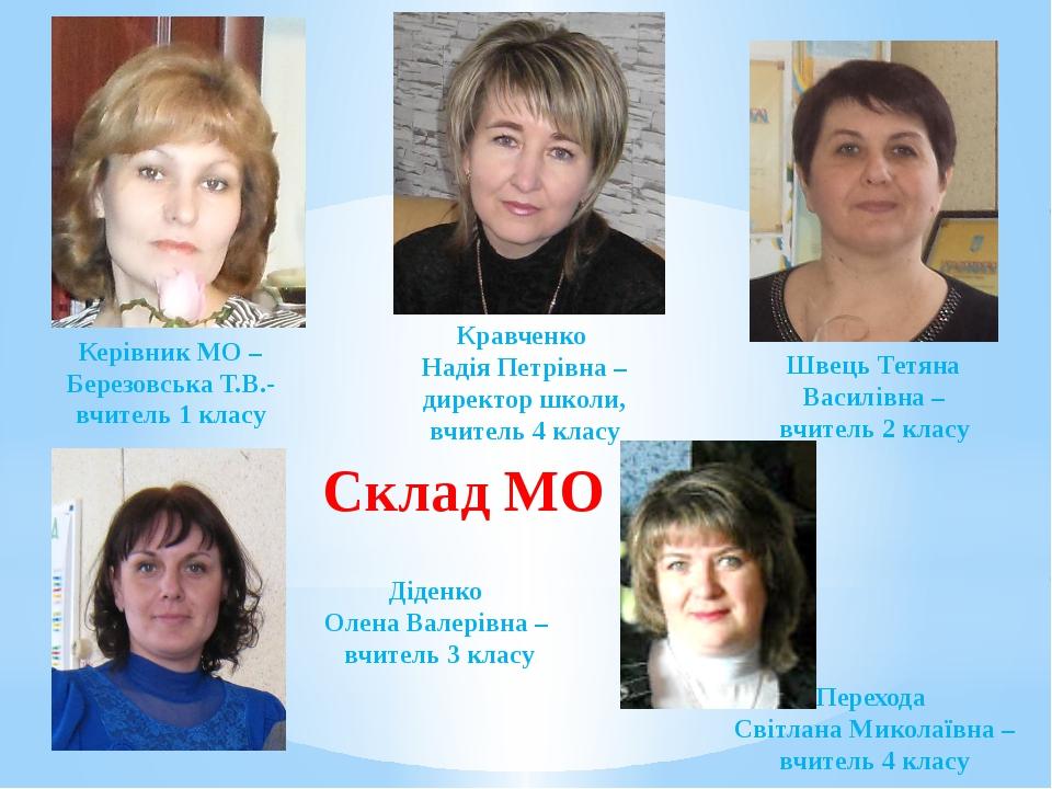 Керівник МО – Березовська Т.В.- вчитель 1 класу Діденко Олена Валерівна – вчи...