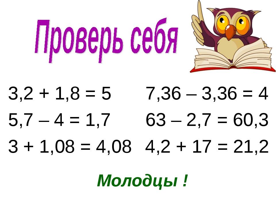 Молодцы ! 3,2 + 1,8 = 5 5,7 – 4 = 1,7 3 + 1,08 = 4,08 7,36 – 3,36 = 4 63 – 2,...