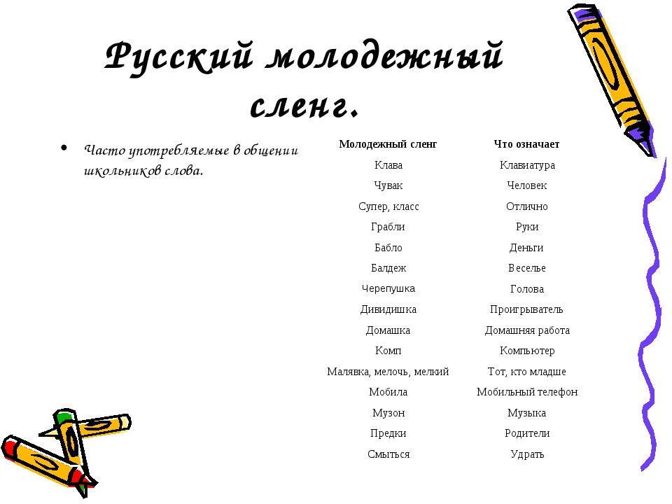 Русский молодежный сленг. Часто употребляемые в общении школьников слова. Мол...