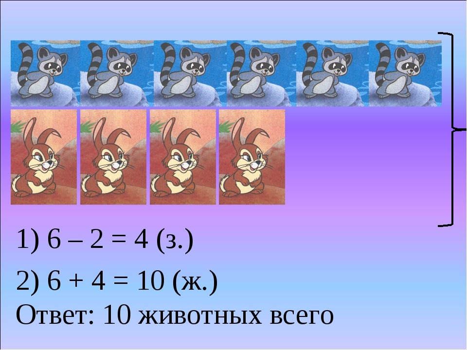 1) 6 – 2 = 4 (з.) 2) 6 + 4 = 10 (ж.) Ответ: 10 животных всего