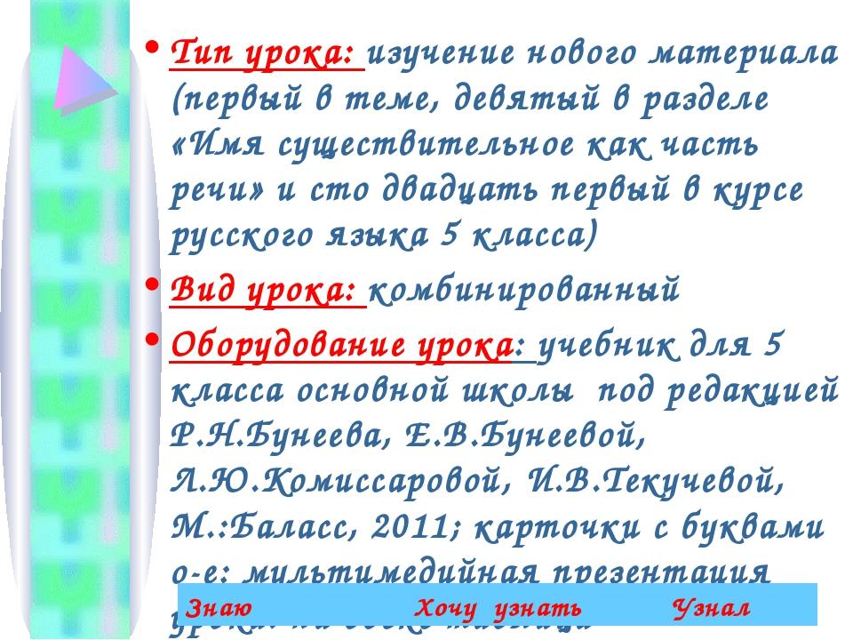 Тип урока: изучение нового материала (первый в теме, девятый в разделе «Имя с...