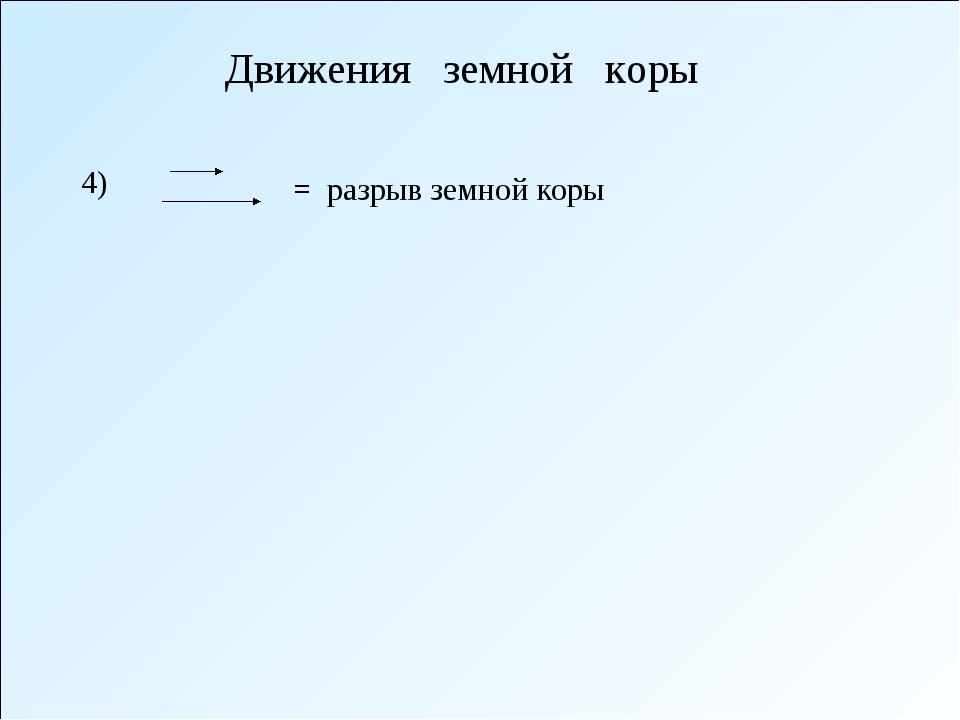 Движения земной коры 4) = разрыв земной коры
