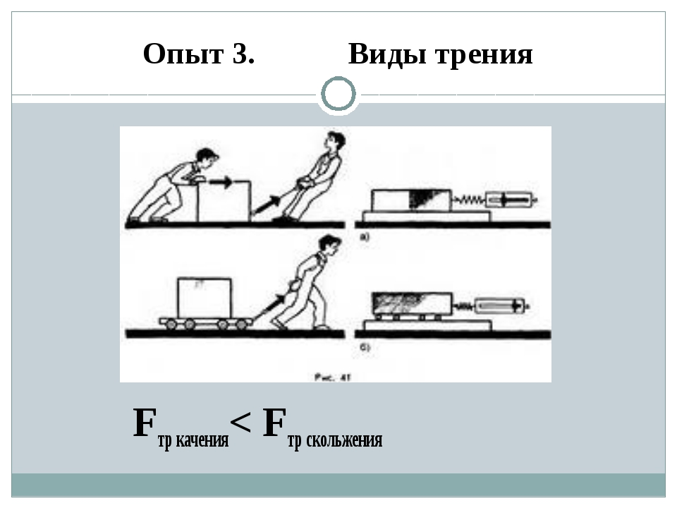 Опыт 3. Виды трения Fтр качения< Fтр скольжения