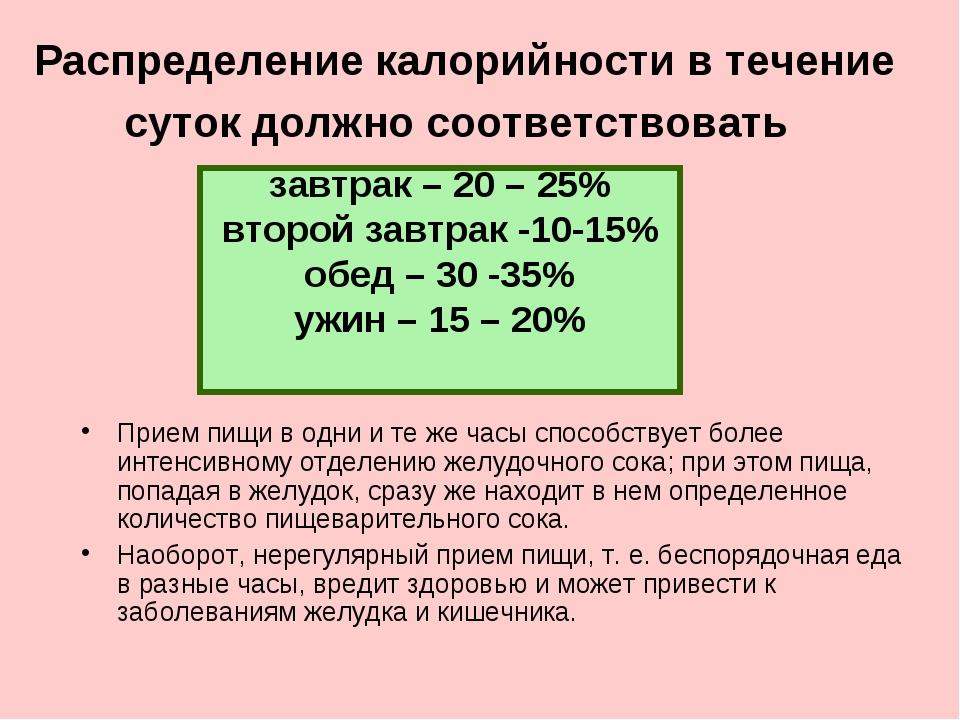 Распределение калорийности в течение суток должно соответствовать Прием пищи...