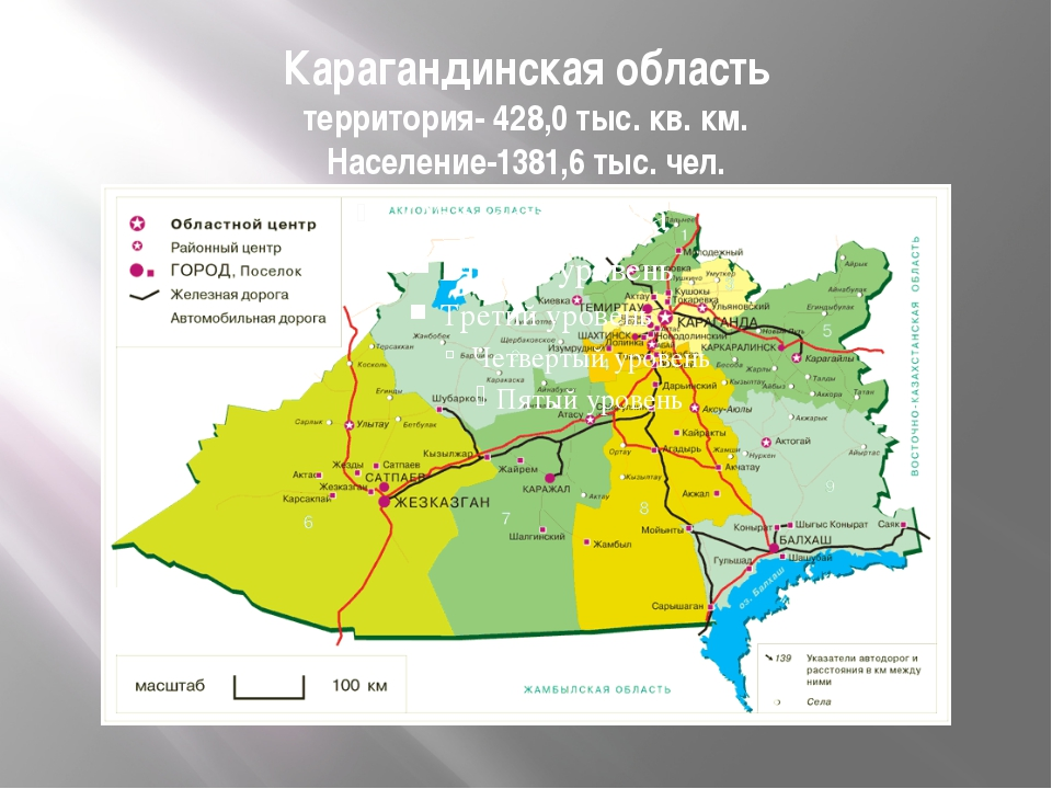 Карагандинская область территория- 428,0 тыс. кв. км. Население-1381,6 тыс. ч...