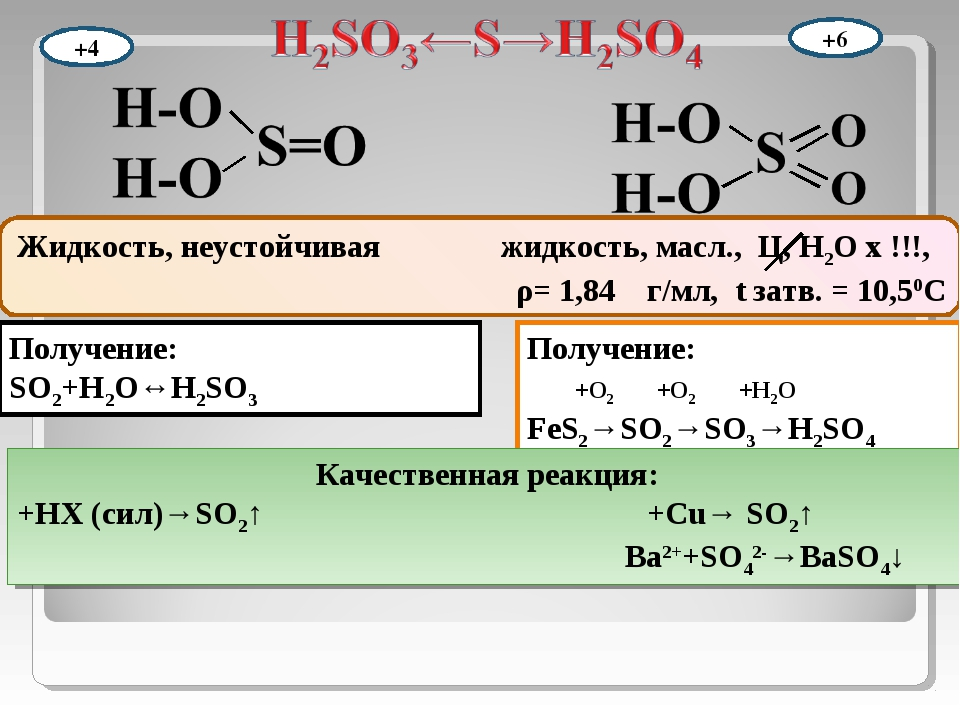 Жидкость, неустойчивая жидкость, масл., Ц, Н2О х !!!, ρ= 1,84 г/мл, t затв. =...