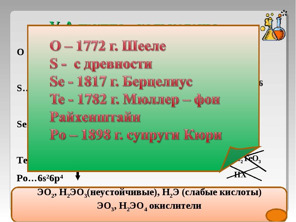 V׀ А группа - халькогены O 1s22s22p4 S….. 3s23p4 Se… 4s24p4 Te…5s25p4 Po…6s26...
