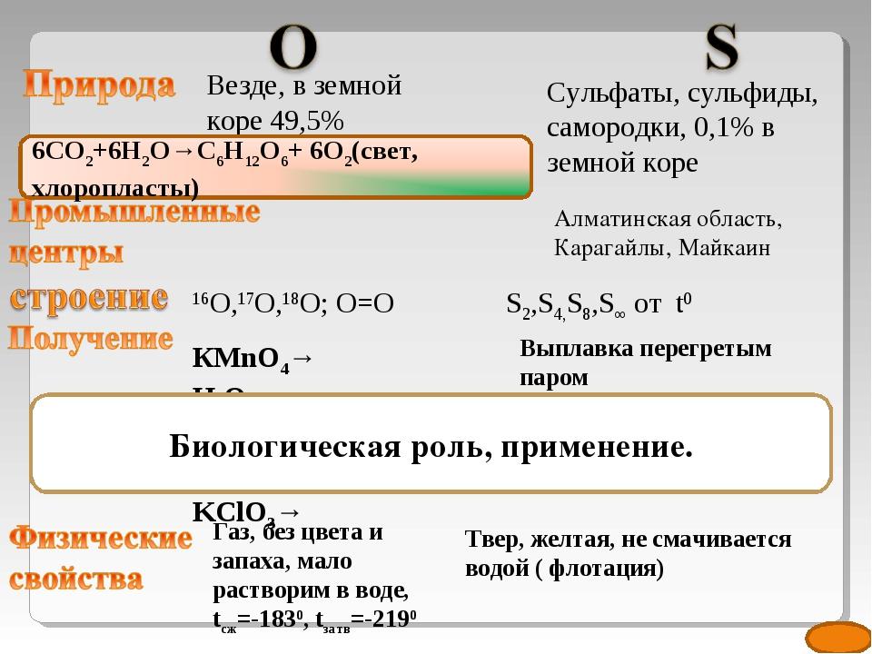 Везде, в земной коре 49,5% Сульфаты, сульфиды, самородки, 0,1% в земной коре...