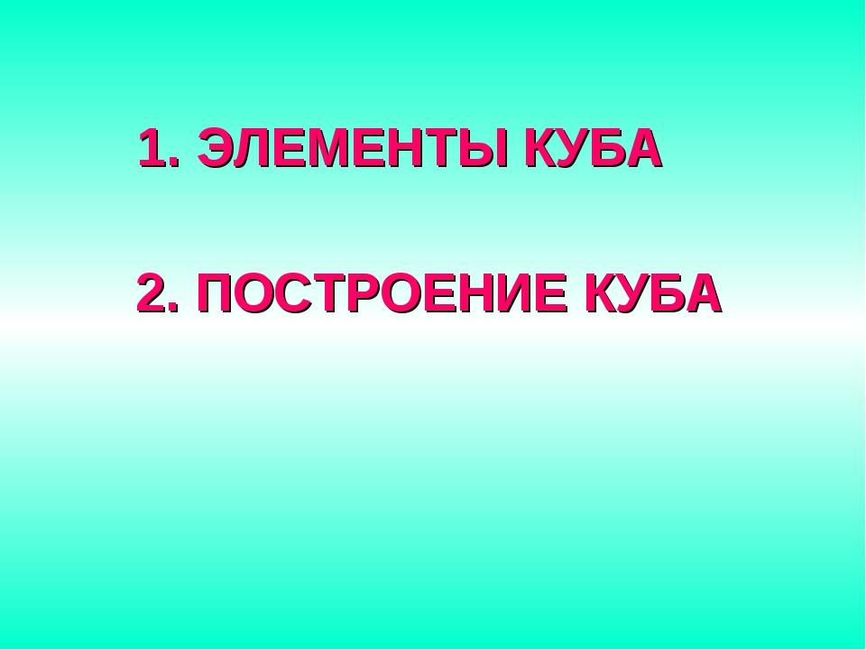 ЭЛЕМЕНТЫ КУБА 2. ПОСТРОЕНИЕ КУБА