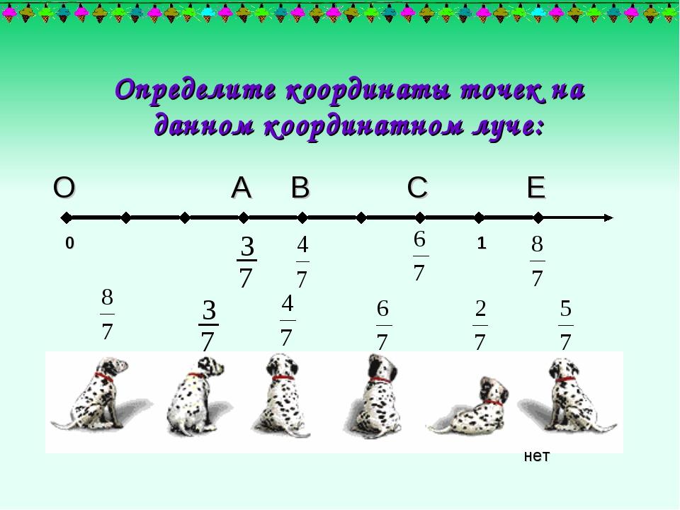 Определите координаты точек на данном координатном луче: О А В С Е 0 1 нет