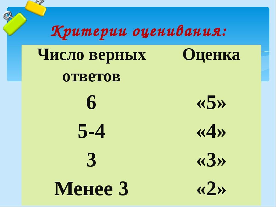 Критерии оценивания: Число верных ответов Оценка 6 «5» 5-4 «4» 3 «3» Менее 3...