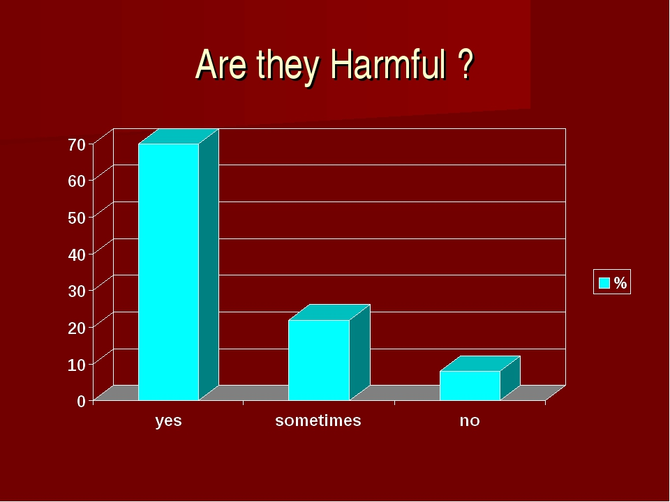 Are they Harmful ?