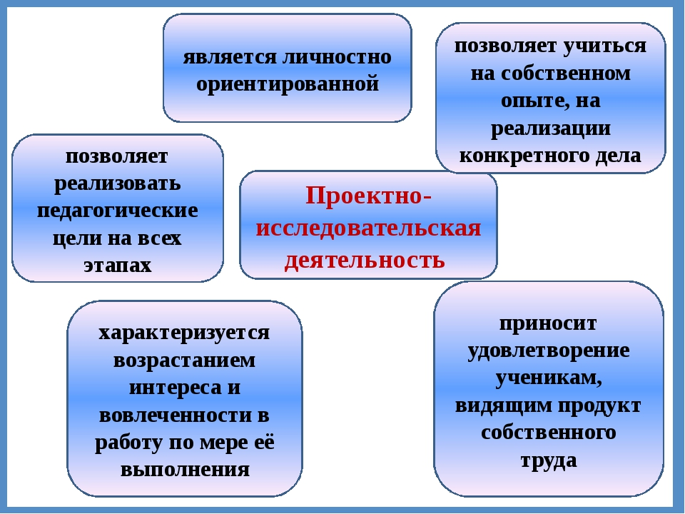 Проектно-исследовательская деятельность позволяет учиться на собственном опыт...