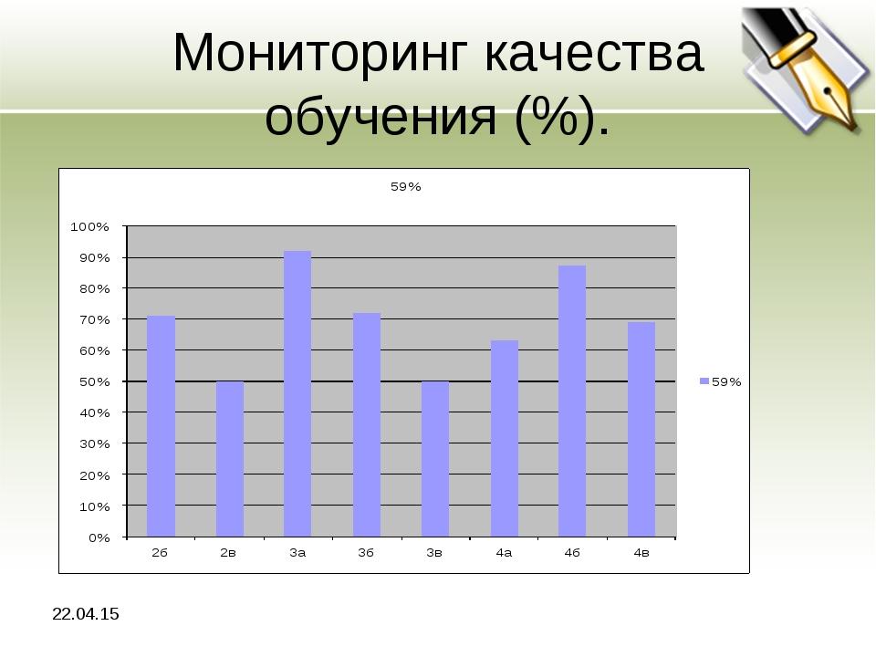 Мониторинг качества обучения (%). *