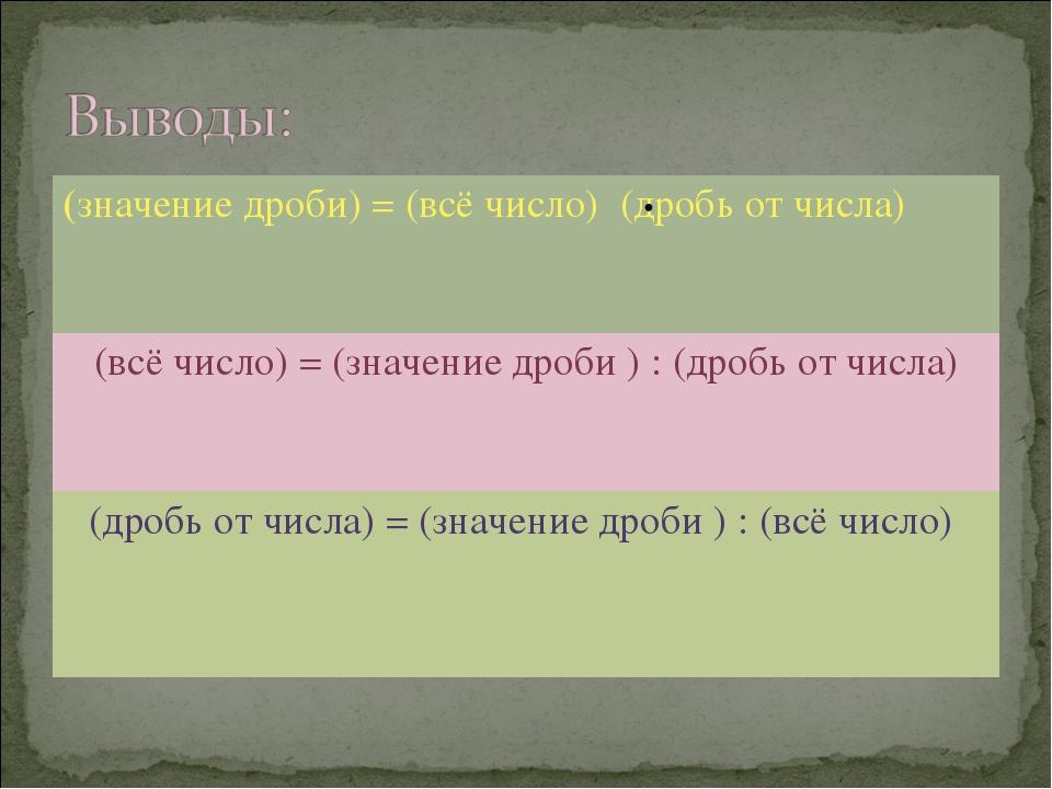 (значение дроби) = (всё число) (дробь от числа) (всё число) = (значение дроби...