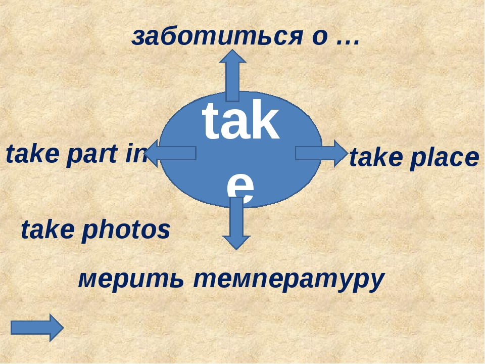 take take part in заботиться о … take photos take place мерить температуру