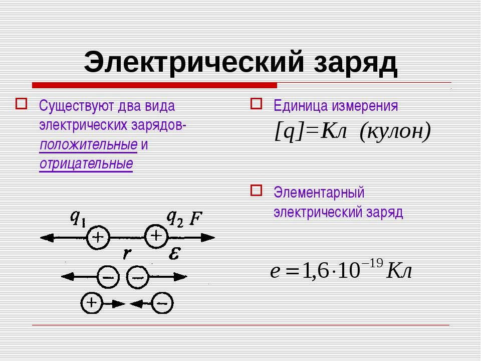 Электрический заряд Существуют два вида электрических зарядов- положительные...