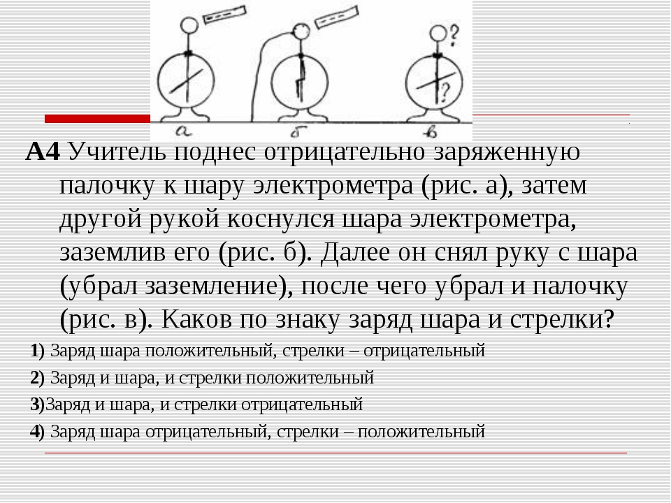 А4 Учитель поднес отрицательно заряженную палочку к шару электрометра (рис. а...