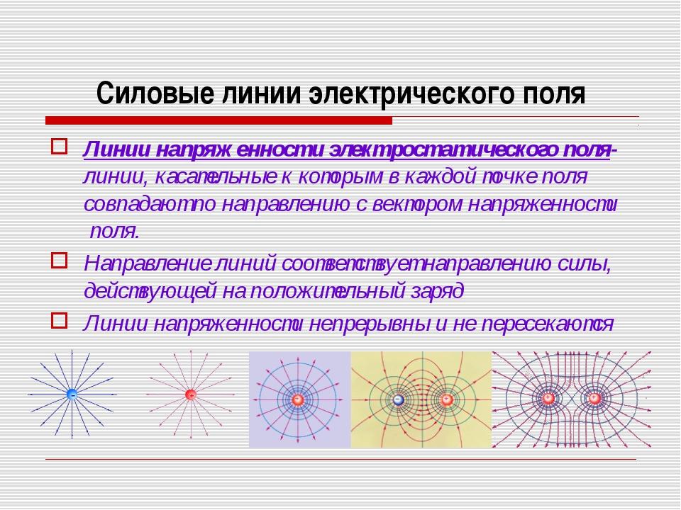 Силовые линии электрического поля Линии напряженности электростатического пол...