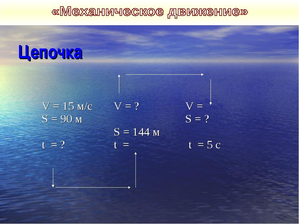 Цепочка V = 15 м/с S = 90 м t = ? V = ? S = 144 м t = V = S = ? t = 5 с