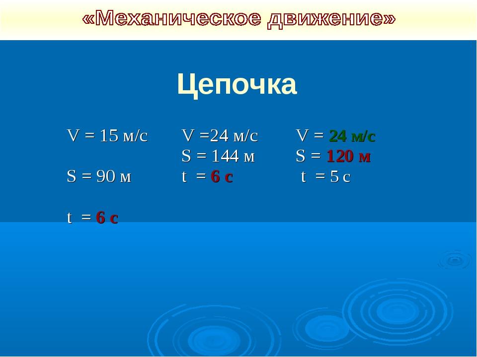 Цепочка V = 15 м/с S = 90 м t = 6 с V =24 м/с S = 144 м t = 6 с V = 24 м/с...