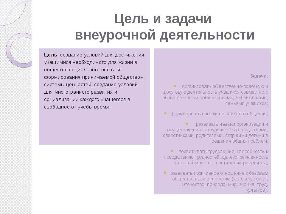 Цель и задачи  внеурочной деятельности Цель: создание условий для достижения...