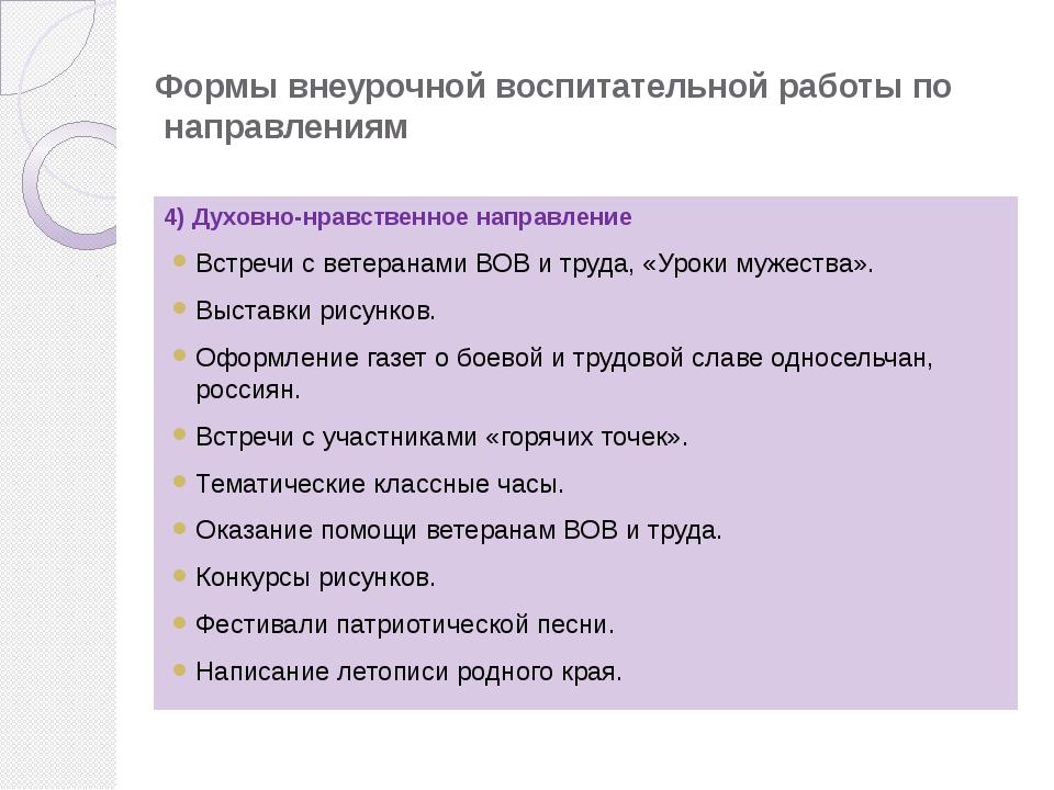 Формы внеурочной воспитательной работы по направлениям 4) Духовно-нрав...