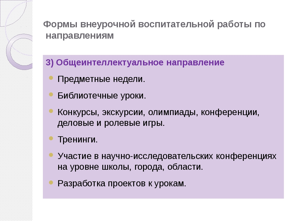 Формы внеурочной воспитательной работы по направлениям 3) Общеинтеллек...