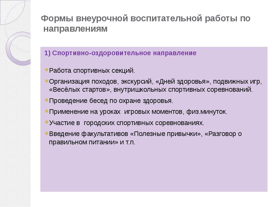 Формы внеурочной воспитательной работы по направлениям 1) Спортивно-оз...