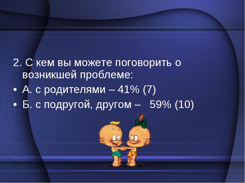 2. С кем вы можете поговорить о возникшей проблеме: А. с родителями – 41% (7)...