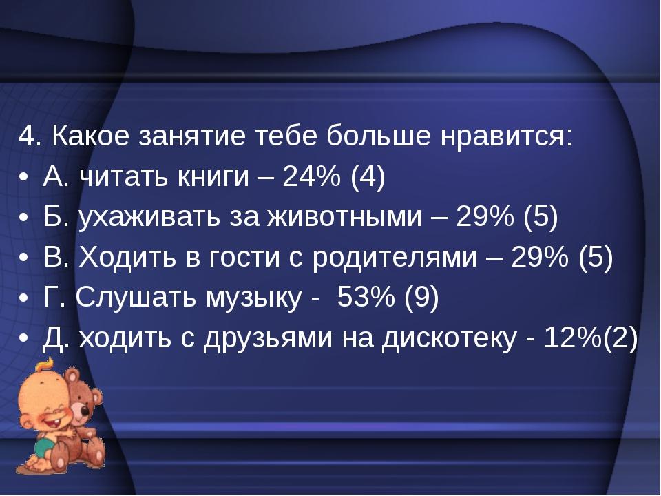 4. Какое занятие тебе больше нравится: А. читать книги – 24% (4)...