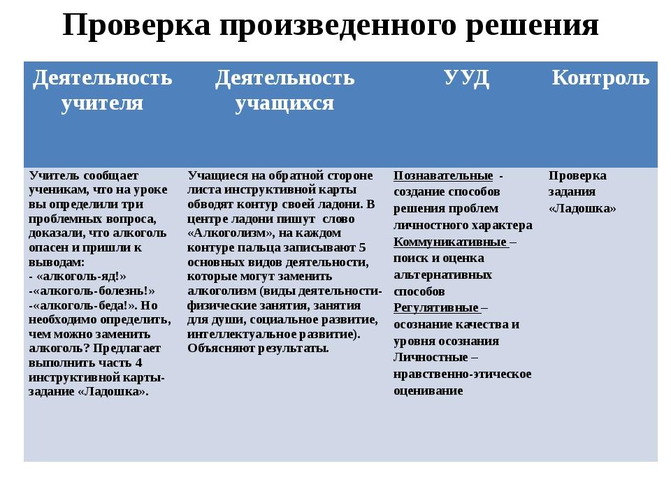 Проверка произведенного решения Деятельность учителя Деятельность учащихся УУ...