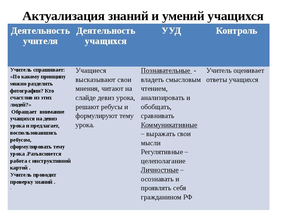Актуализация знаний и умений учащихся Деятельность учителя Деятельность учащи...