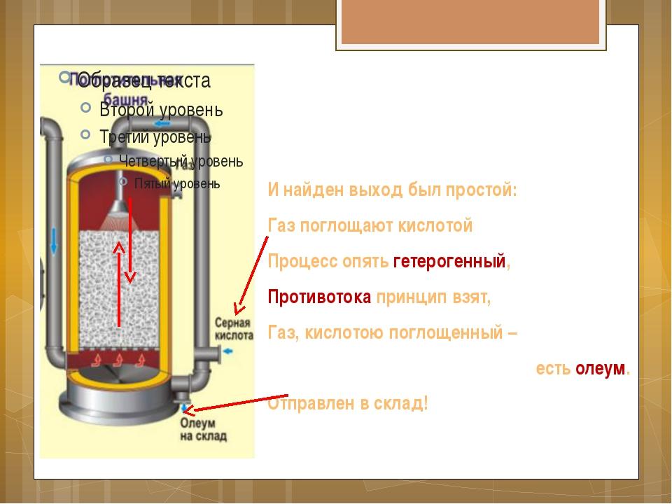 И найден выход был простой: Газ поглощают кислотой Процесс опять гетерогенный...