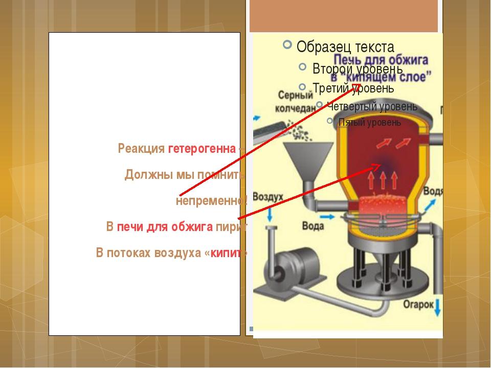 Реакция гетерогенна – Должны мы помнить непременно! В печи для обжига пирит В...