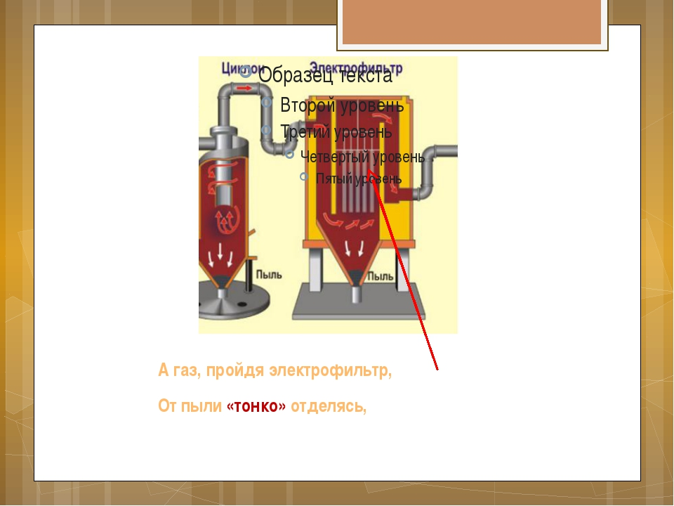 А газ, пройдя электрофильтр, От пыли «тонко» отделясь,