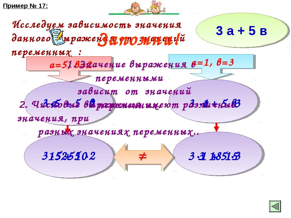 3 а + 5 в Исследуем зависимость значения данного выражения от значений переме...