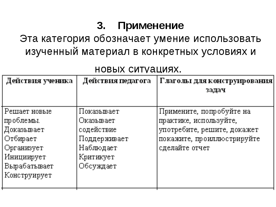 3.  Применение Эта категория обозначает умение использовать изученный матер...
