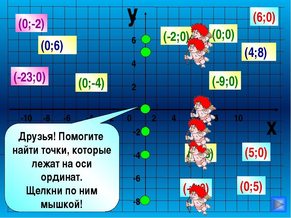 Где расположены точки у которых у=2? у=-4? На прямой параллельной оси х