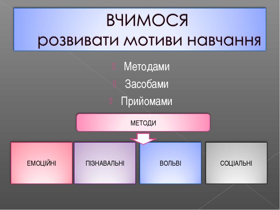 Методами Засобами Прийомами