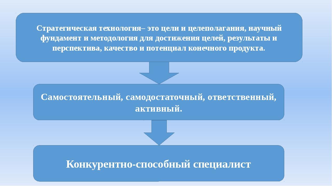 Стратегическая технология– это цели и целеполагания, научный фундамент и мето...
