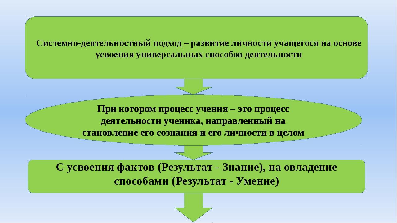 Системно-деятельностный подход – развитие личности учащегося на основе усвое...
